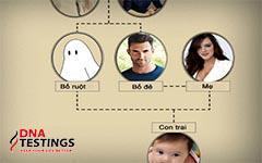 Giám định ADN cho thấy bí ẩn người đàn ông là bố đẻ nhưng không phải cha ruột